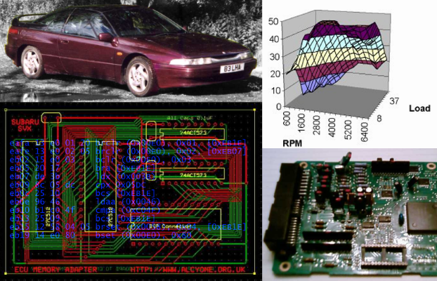 Diagnostics and Datalogging for Subaru SVX